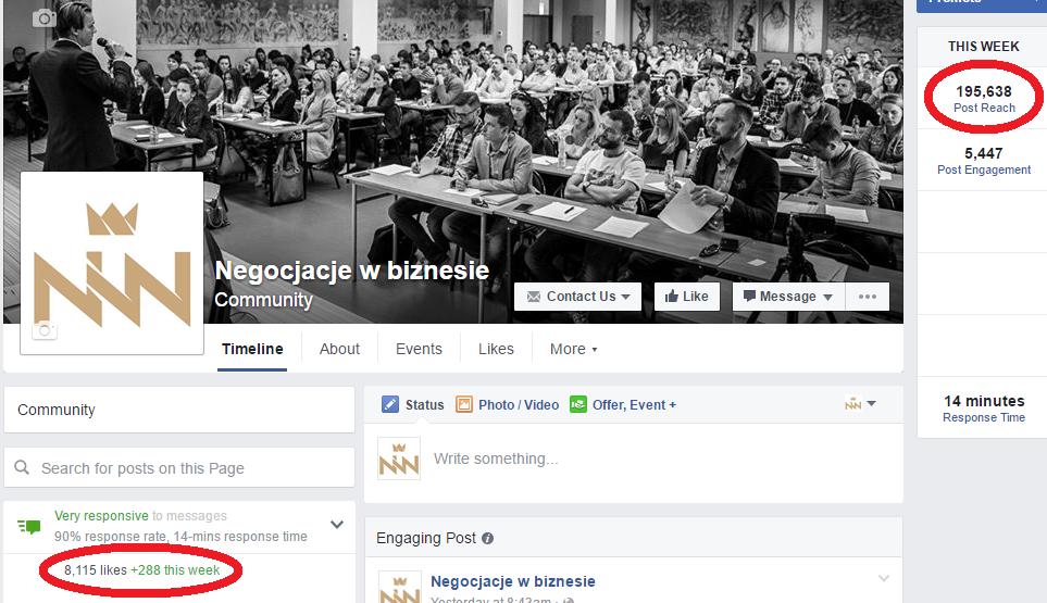 negocjacje w biznesie - facebook